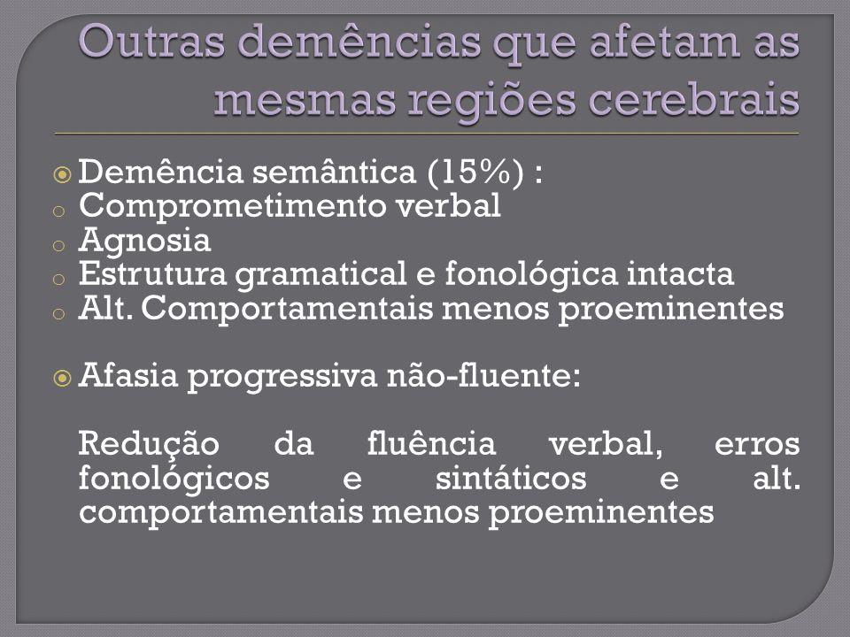 Demência semântica (15%) : o Comprometimento verbal o Agnosia o Estrutura gramatical e fonológica intacta o Alt.