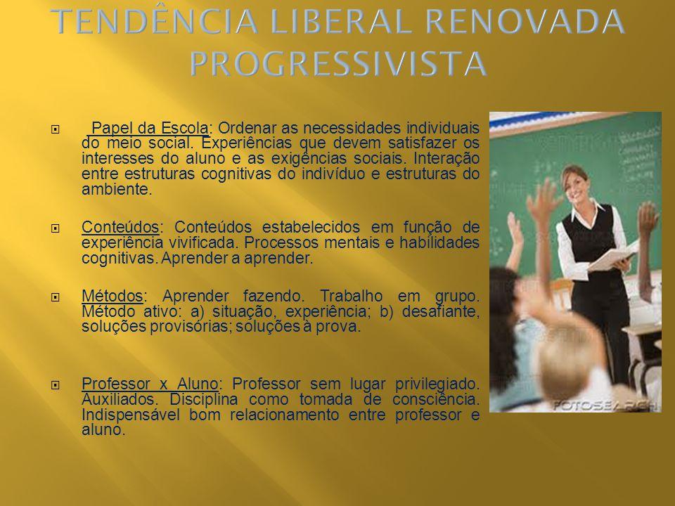 Papel da Escola: Ordenar as necessidades individuais do meio social. Experiências que devem satisfazer os interesses do aluno e as exigências sociais.