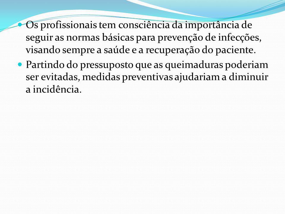 Componentes do grupo: Fernanda Petrachim Ferreira Valquira Ferreira Deise Cristina Claudia Iander
