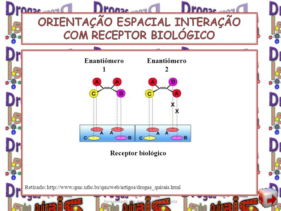 Enantiômero 1 Enantiômero 2 Receptor biológico Retirado: http://www.qmc.ufsc.br/qmcweb/artigos/drogas_quirais.html Apresentado por Ana Paula Sena Costa