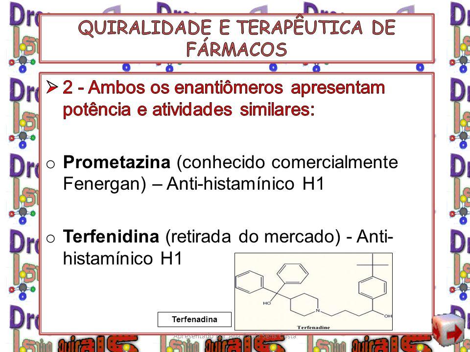 Terfenadina Apresentado por Ana Paula Sena Costa