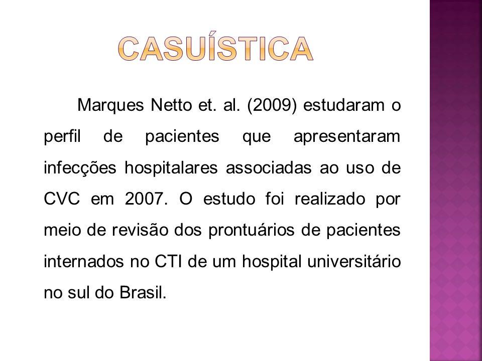 Hemocultura sem evidência de crescimento de germes – existe a colonização do cateter.