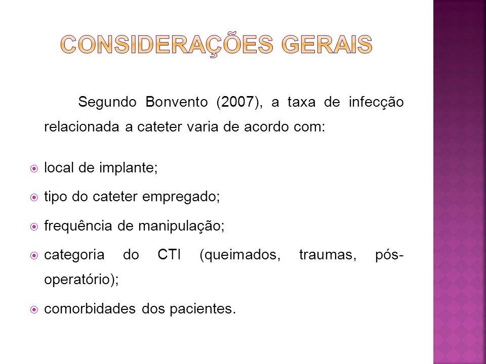 Segundo Bonvento (2007), a taxa de infecção relacionada a cateter varia de acordo com: local de implante; tipo do cateter empregado; frequência de manipulação; categoria do CTI (queimados, traumas, pós- operatório); comorbidades dos pacientes.