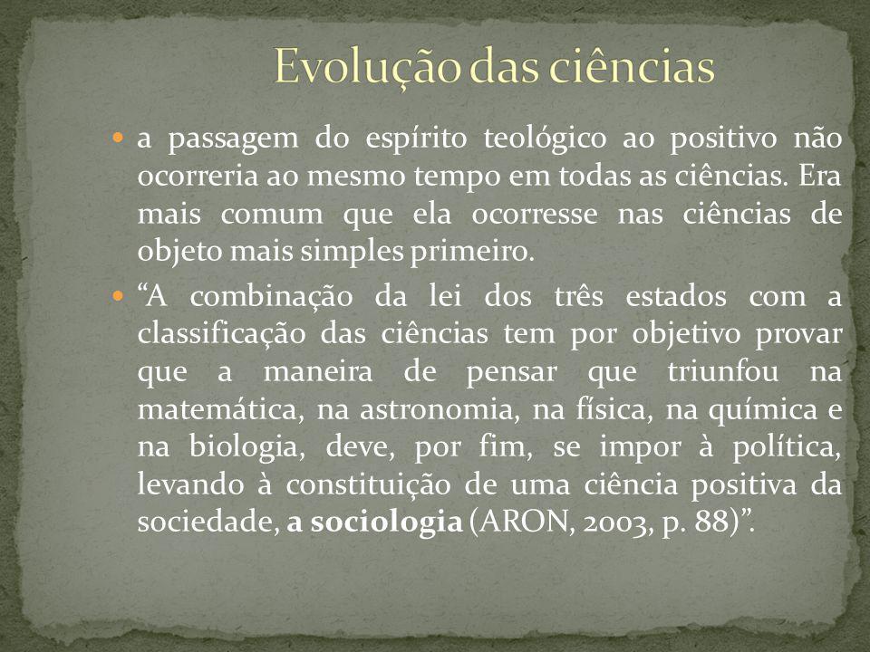 a passagem do espírito teológico ao positivo não ocorreria ao mesmo tempo em todas as ciências.