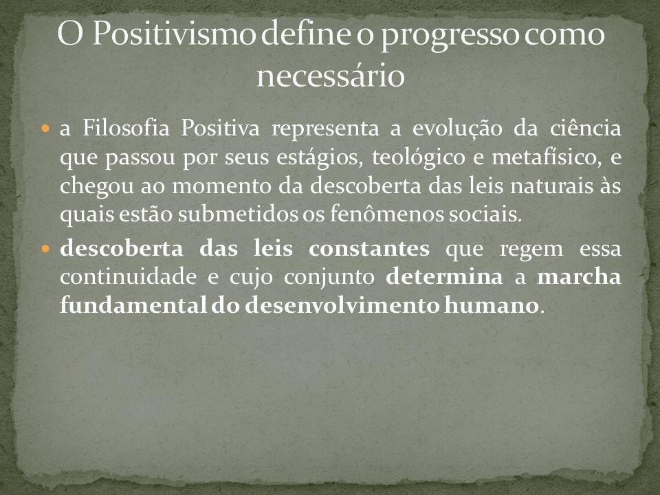 a Filosofia Positiva representa a evolução da ciência que passou por seus estágios, teológico e metafísico, e chegou ao momento da descoberta das leis naturais às quais estão submetidos os fenômenos sociais.