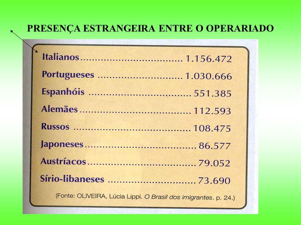 PRESENÇA ESTRANGEIRA ENTRE O OPERARIADO