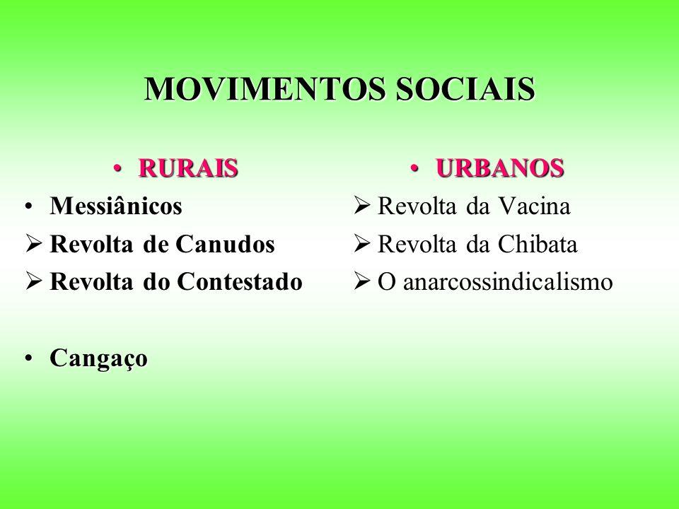 MOVIMENTOS SOCIAIS RURAISRURAIS MessiânicosMessiânicos Revolta de Canudos Revolta de Canudos Revolta do Contestado Revolta do Contestado CangaçoCangaço URBANOSURBANOS Revolta da Vacina Revolta da Chibata O anarcossindicalismo