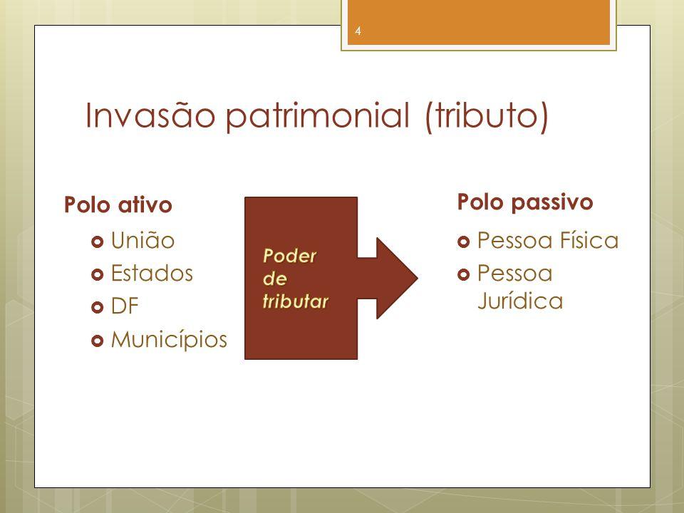 Invasão patrimonial (tributo) Polo ativo União Estados DF Municípios Polo passivo Pessoa Física Pessoa Jurídica 4