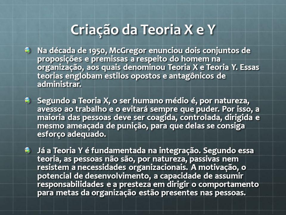 Criação da Teoria X e Y Na década de 1950, McGregor enunciou dois conjuntos de proposições e premissas a respeito do homem na organização, aos quais d