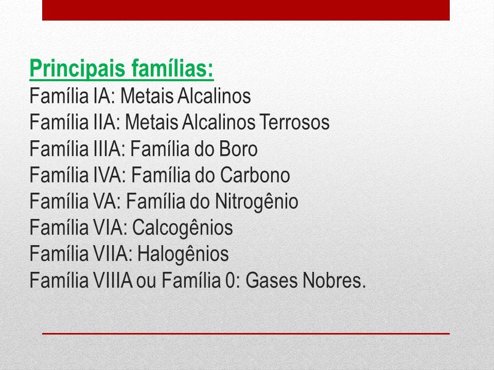 Principais famílias: Família IA: Metais Alcalinos Família IIA: Metais Alcalinos Terrosos Família IIIA: Família do Boro Família IVA: Família do Carbono