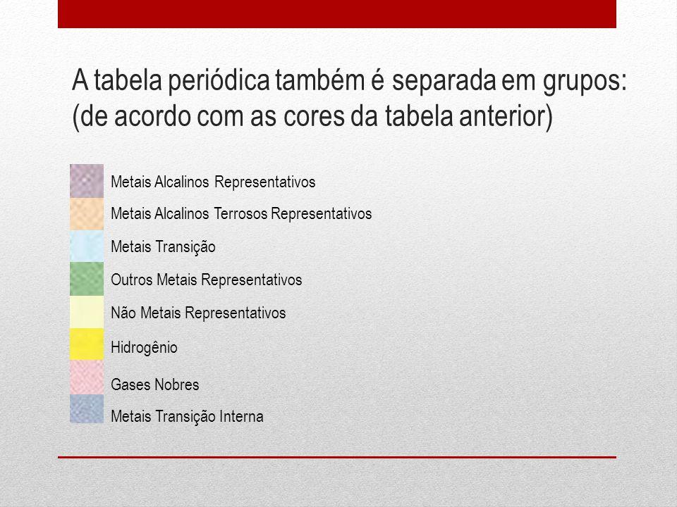 A tabela periódica também é separada em grupos: (de acordo com as cores da tabela anterior) Metais Alcalinos Representativos Metais Alcalinos Terrosos