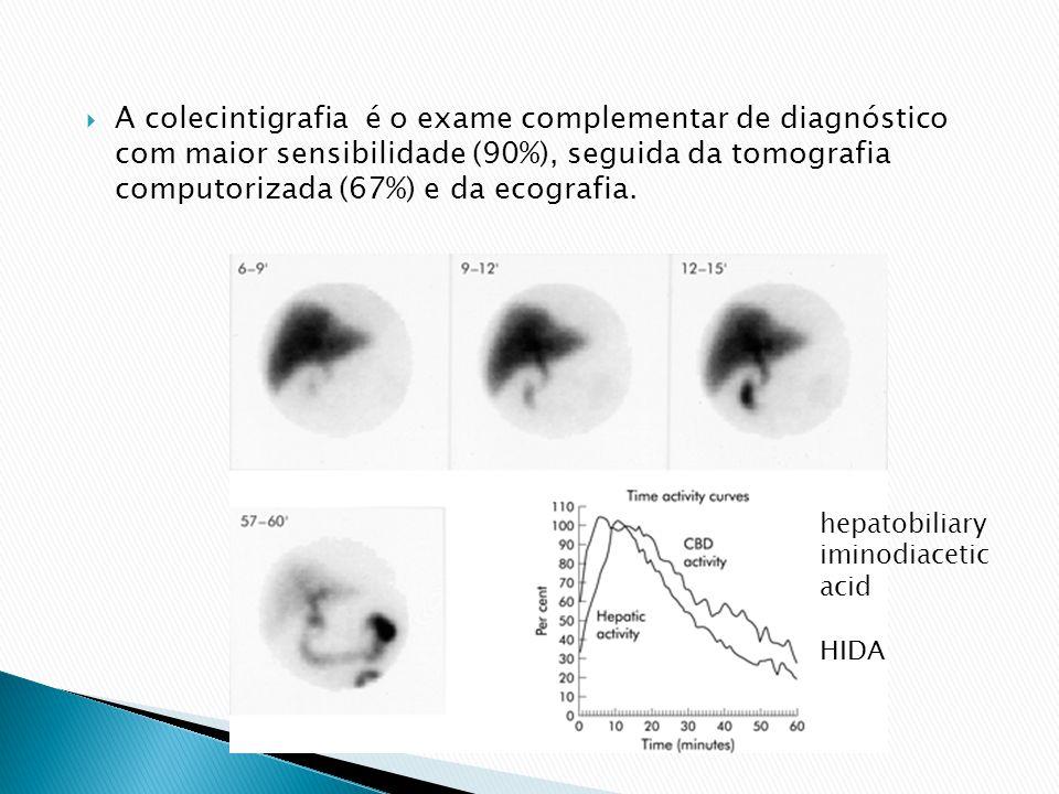 Foi realizado uma ecotomografia biliar com achado de lama biliar Diagnóstico: (por enquanto) Colecistite Aguda Alitiásica