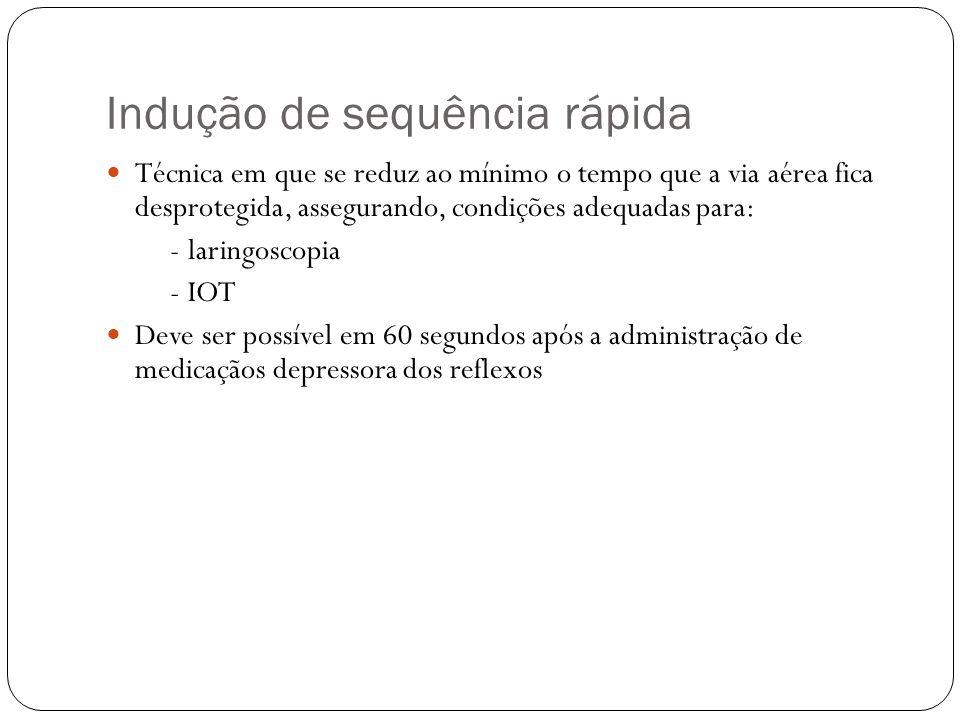 Seqüência Rápida Pré-oxigenação Cuidados com estômago cheio Analgesia Sedação Bloqueio Neuromuscular