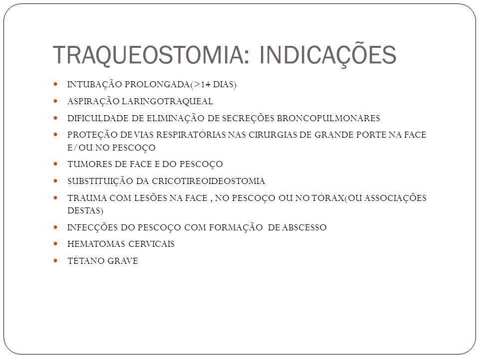 TRAQUEOSTOMIA: INDICAÇÕES INTUBAÇÃO PROLONGADA(>14 DIAS) ASPIRAÇÃO LARINGOTRAQUEAL DIFICULDADE DE ELIMINAÇÃO DE SECREÇÕES BRONCOPULMONARES PROTEÇÃO DE