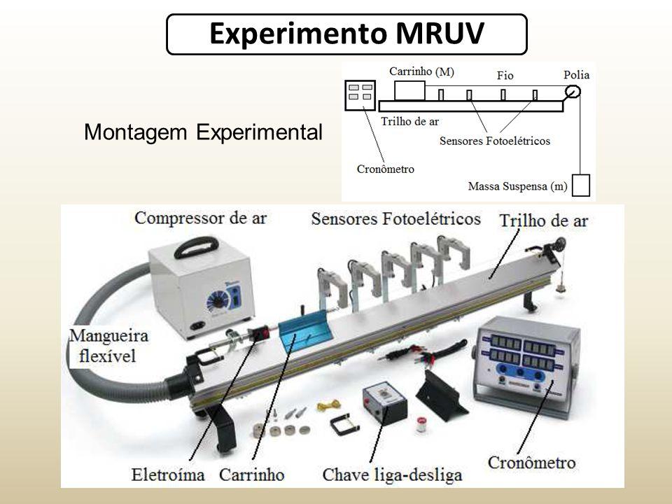 Experimento MRUV Montagem Experimental