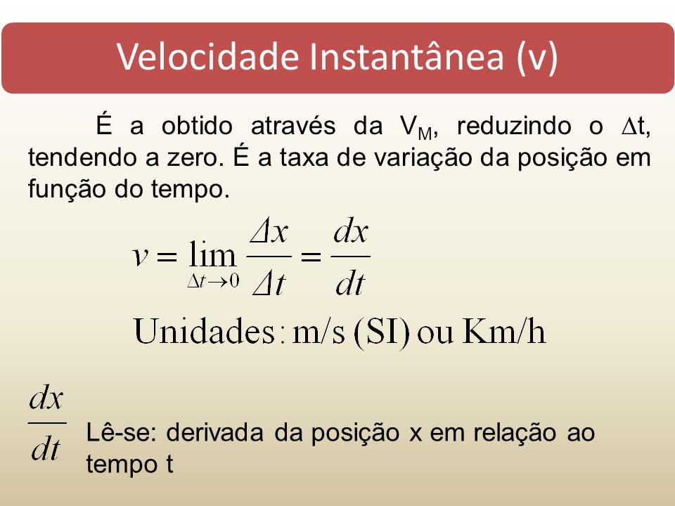 Velocidade Instantânea (v) É a obtido através da V M, reduzindo o t, tendendo a zero. É a taxa de variação da posição em função do tempo. Lê-se: deriv