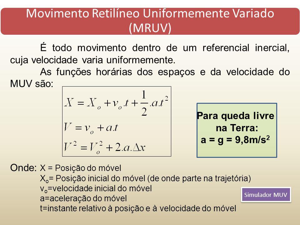 Movimento Retilíneo Uniformemente Variado (MRUV) É todo movimento dentro de um referencial inercial, cuja velocidade varia uniformemente. As funções h