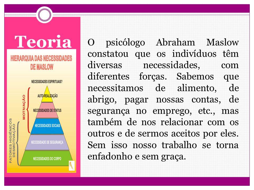 Teoria O psicólogo Abraham Maslow constatou que os indivíduos têm diversas necessidades, com diferentes forças. Sabemos que necessitamos de alimento,