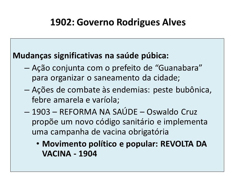 1902: Governo Rodrigues Alves Mudanças significativas na saúde púbica: – Ação conjunta com o prefeito de Guanabara para organizar o saneamento da cida