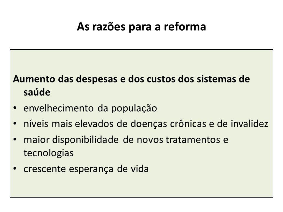 As razões para a reforma Aumento das despesas e dos custos dos sistemas de saúde envelhecimento da população níveis mais elevados de doenças crônicas