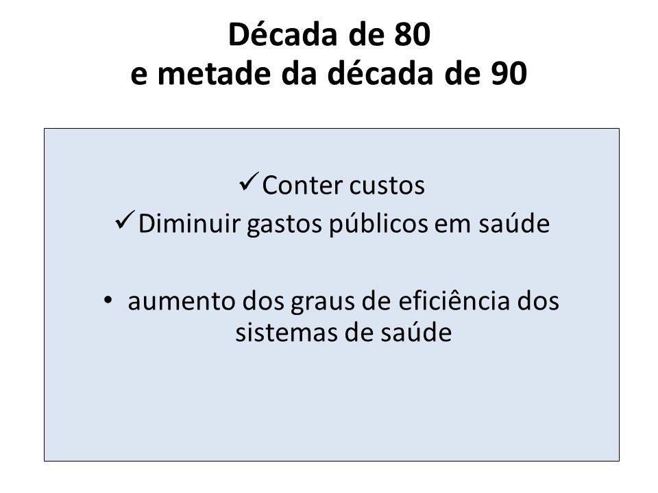 Década de 80 e metade da década de 90 Conter custos Diminuir gastos públicos em saúde aumento dos graus de eficiência dos sistemas de saúde