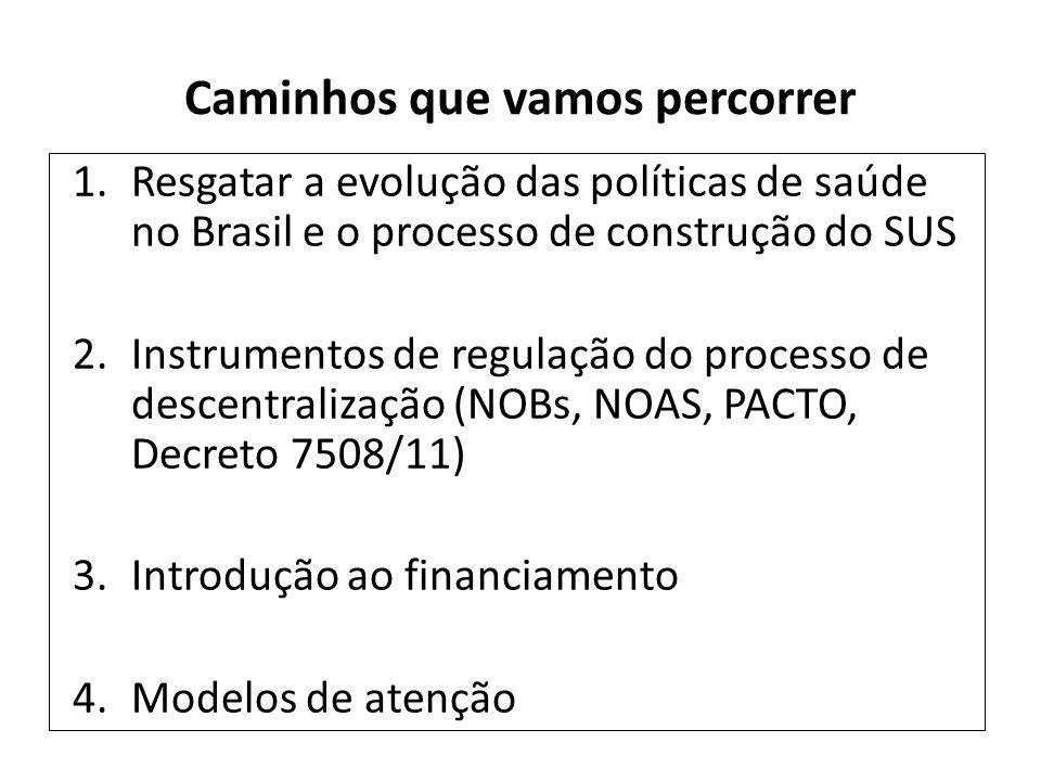 Caminhos que vamos percorrer 1.Resgatar a evolução das políticas de saúde no Brasil e o processo de construção do SUS 2.Instrumentos de regulação do p