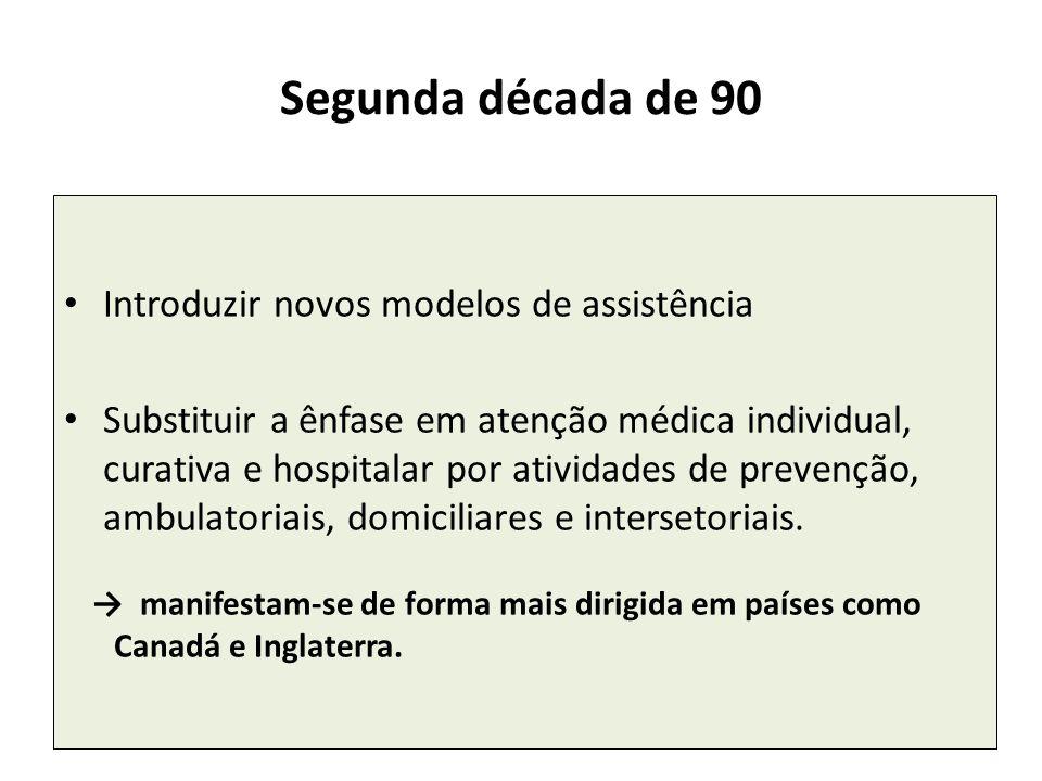 Segunda década de 90 Introduzir novos modelos de assistência Substituir a ênfase em atenção médica individual, curativa e hospitalar por atividades de