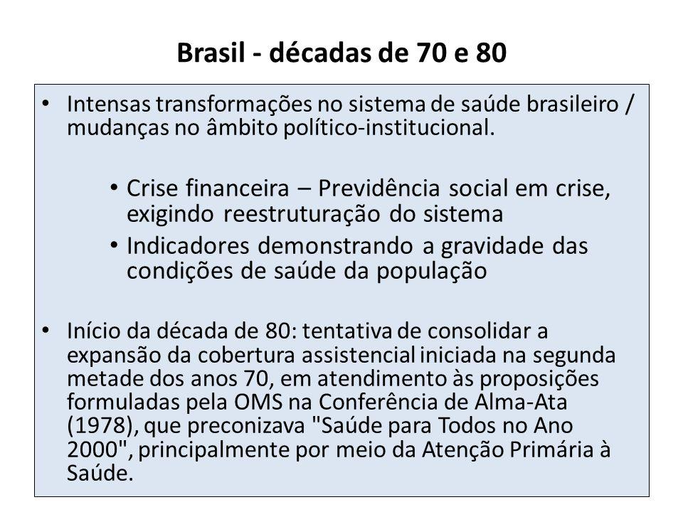 Brasil - décadas de 70 e 80 Intensas transformações no sistema de saúde brasileiro / mudanças no âmbito político-institucional. Crise financeira – Pre