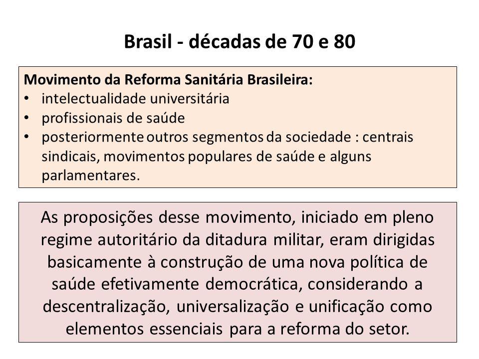 Brasil - décadas de 70 e 80 Movimento da Reforma Sanitária Brasileira: intelectualidade universitária profissionais de saúde posteriormente outros seg