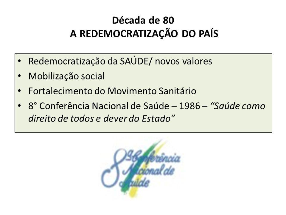 Década de 80 A REDEMOCRATIZAÇÃO DO PAÍS Redemocratização da SAÚDE/ novos valores Mobilização social Fortalecimento do Movimento Sanitário 8° Conferênc