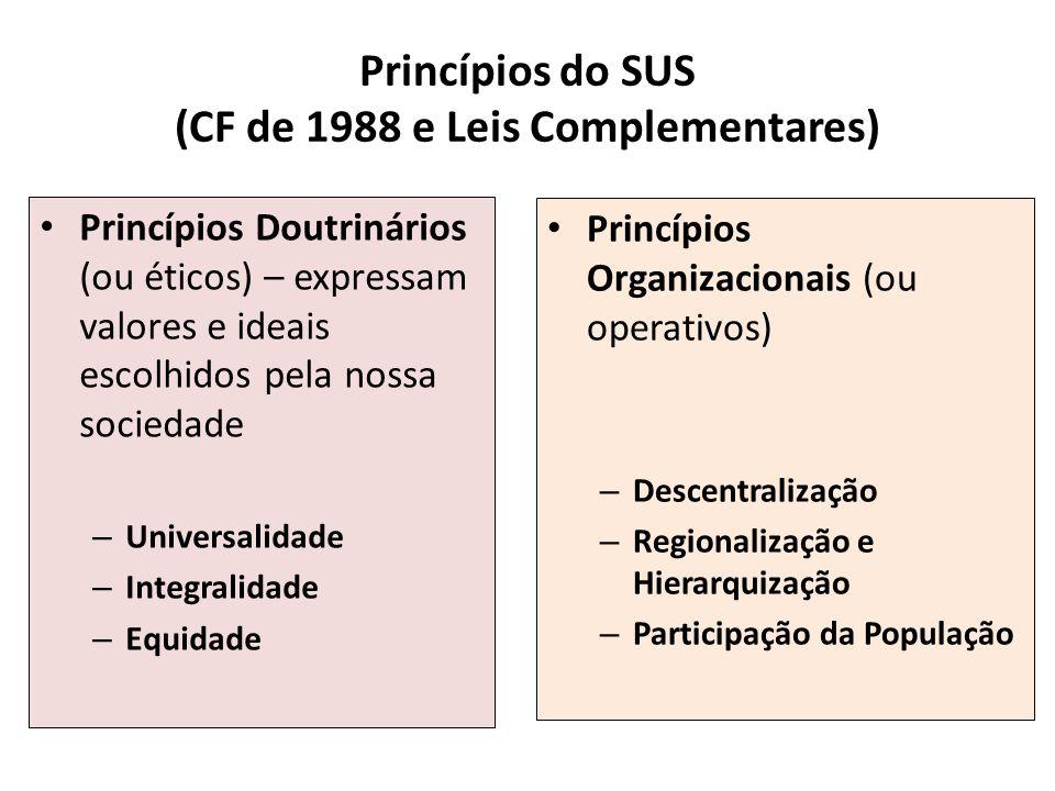 Princípios do SUS (CF de 1988 e Leis Complementares) Princípios Doutrinários (ou éticos) – expressam valores e ideais escolhidos pela nossa sociedade