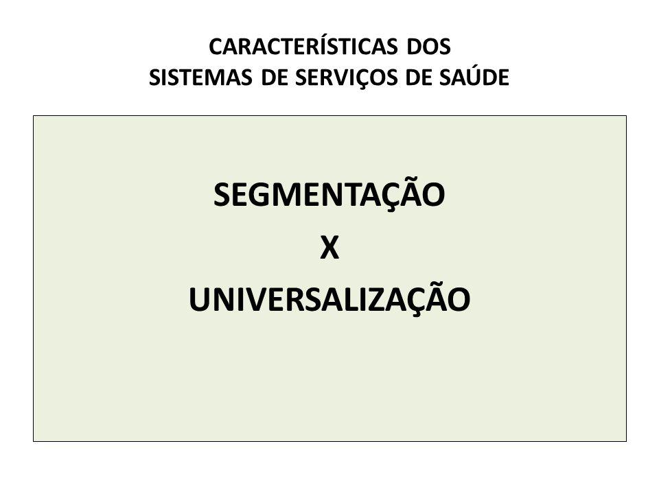 CARACTERÍSTICAS DOS SISTEMAS DE SERVIÇOS DE SAÚDE SEGMENTAÇÃO X UNIVERSALIZAÇÃO