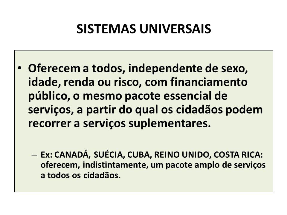 SISTEMAS UNIVERSAIS Oferecem a todos, independente de sexo, idade, renda ou risco, com financiamento público, o mesmo pacote essencial de serviços, a