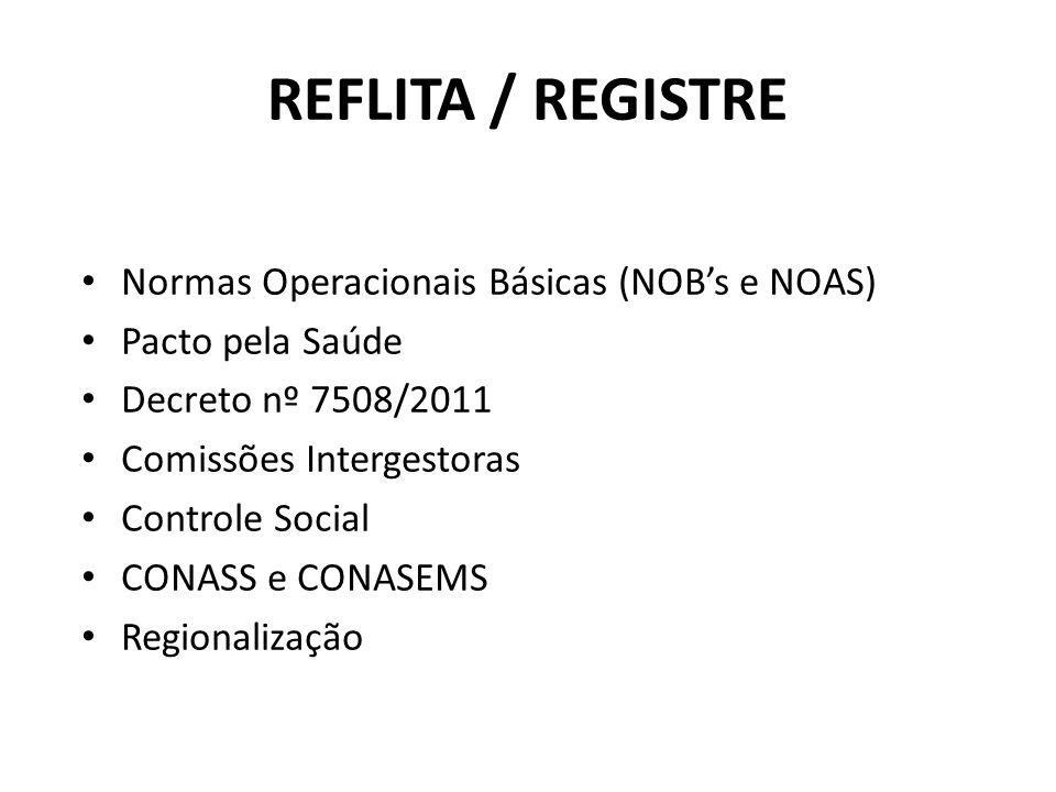 REFLITA / REGISTRE Normas Operacionais Básicas (NOBs e NOAS) Pacto pela Saúde Decreto nº 7508/2011 Comissões Intergestoras Controle Social CONASS e CO