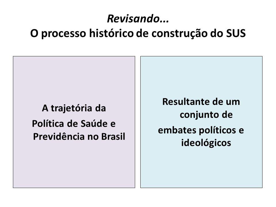 BRASIL – encontra-se o mesmo argumento para explicar diferenças de eficácia relativa entre programas de saúde pública: DST/AIDS X HANSENÍASE E TUBERCULOSE