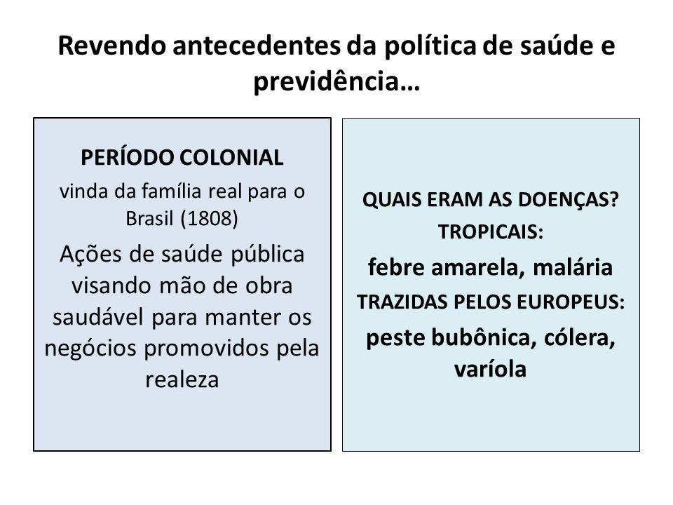 Revendo antecedentes da política de saúde e previdência… PERÍODO COLONIAL vinda da família real para o Brasil (1808) Ações de saúde pública visando mã