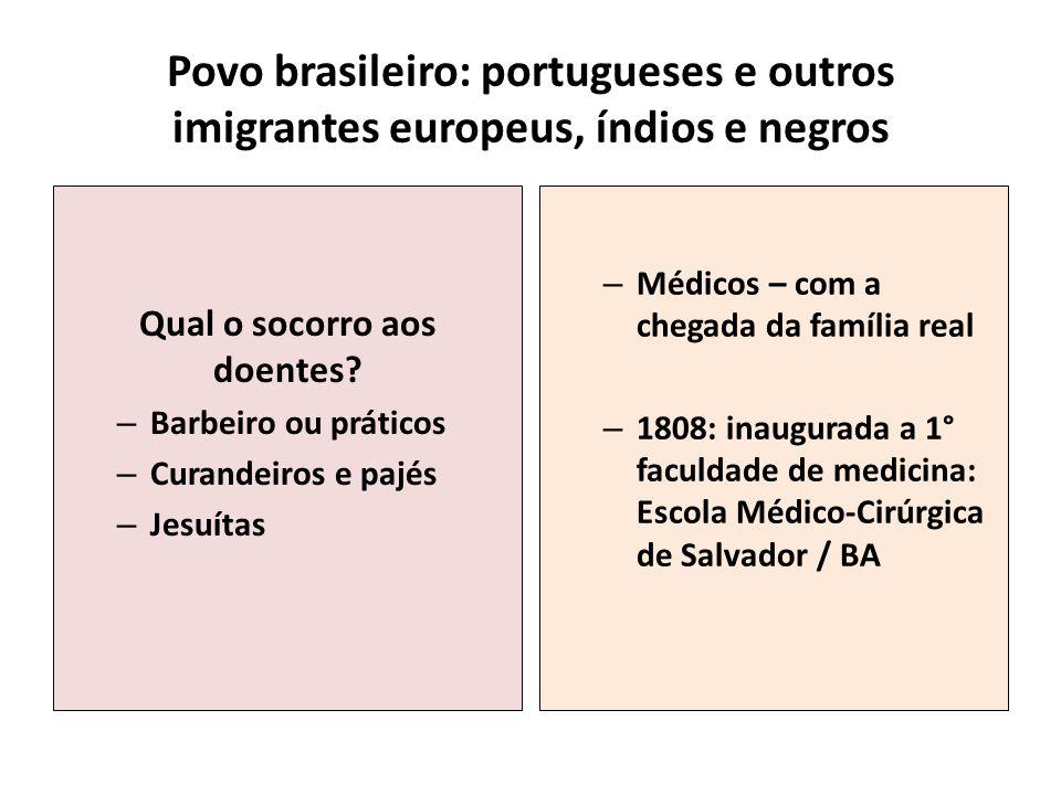Povo brasileiro: portugueses e outros imigrantes europeus, índios e negros Qual o socorro aos doentes? – Barbeiro ou práticos – Curandeiros e pajés –