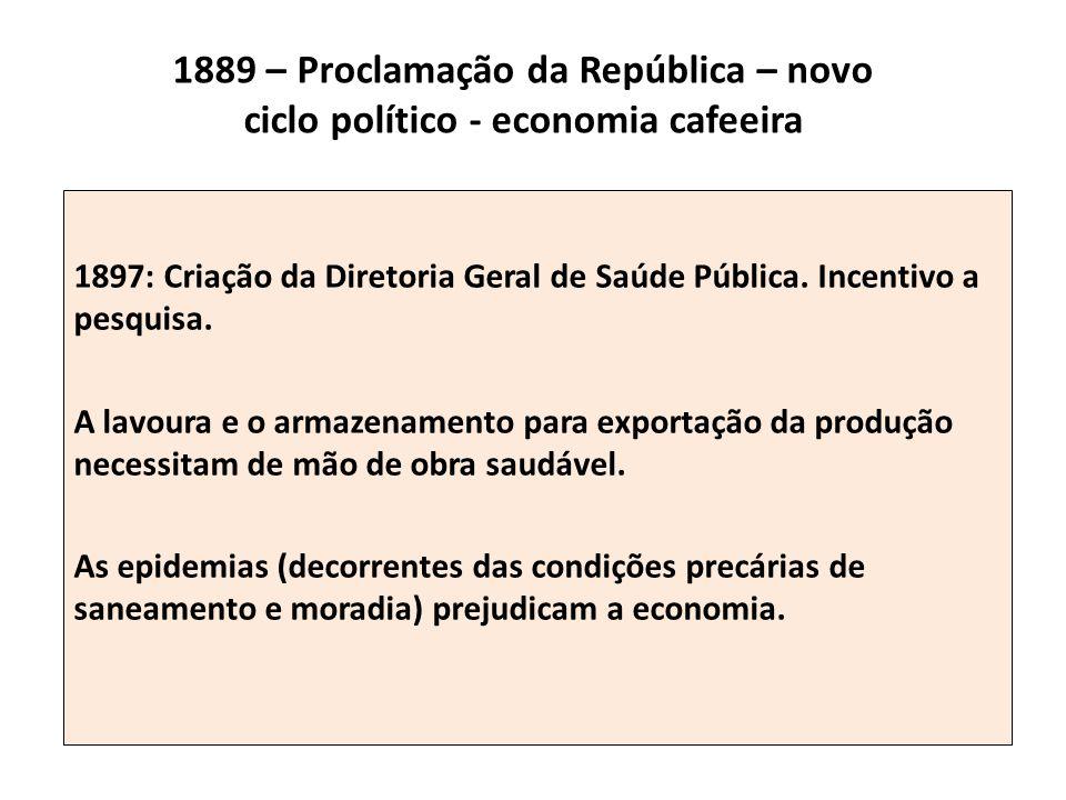 1889 – Proclamação da República – novo ciclo político - economia cafeeira 1897: Criação da Diretoria Geral de Saúde Pública. Incentivo a pesquisa. A l