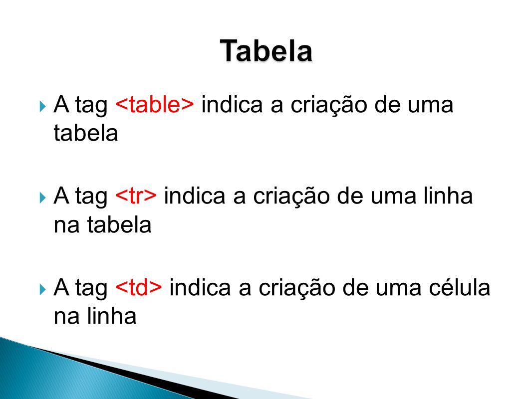 A tag indica a criação de uma tabela A tag indica a criação de uma linha na tabela A tag indica a criação de uma célula na linha