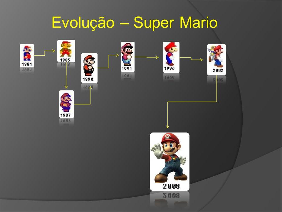Evolução – Super Mario