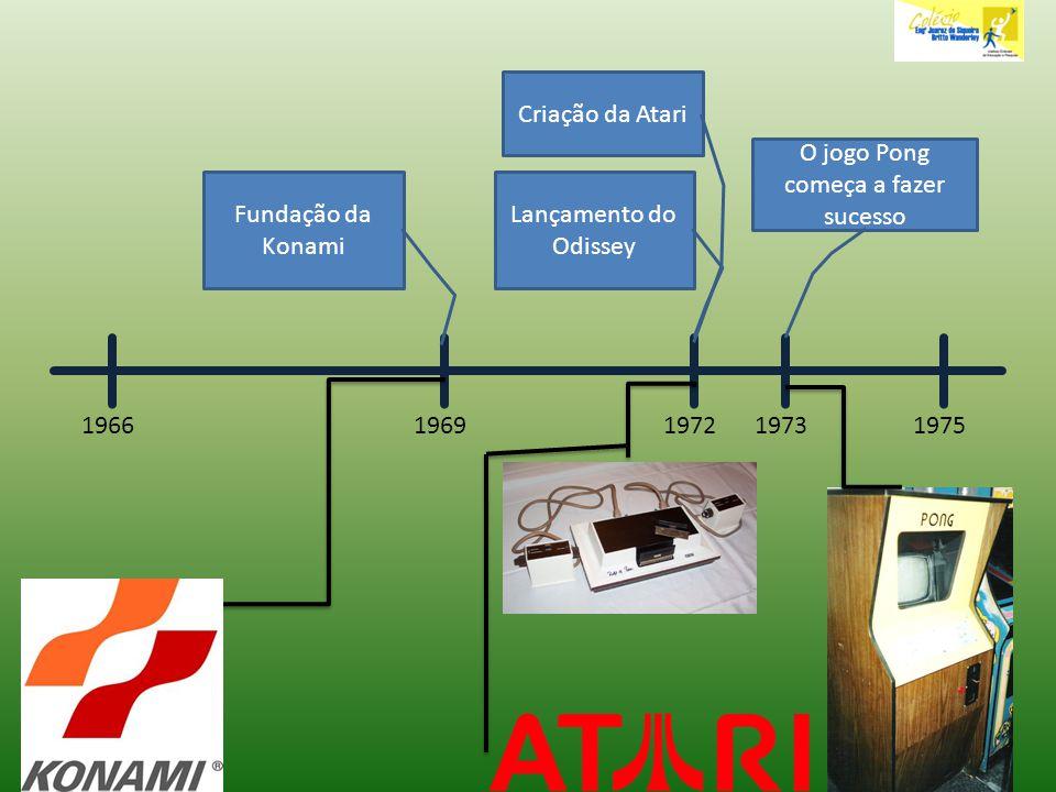 196619721975 Lançamento do Odissey Criação da Atari 1973 O jogo Pong começa a fazer sucesso 1969 Fundação da Konami