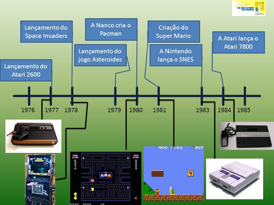 197619851977 Lançamento do Atari 2600 1978 Lançamento do Space Invaders 19811980 A Nanco cria o Pacman Lançamento do jogo Asteroides 1979 Criação do S