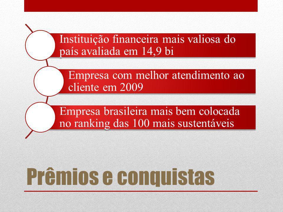 Prêmios e conquistas Instituição financeira mais valiosa do país avaliada em 14,9 bi Empresa com melhor atendimento ao cliente em 2009 Empresa brasileira mais bem colocada no ranking das 100 mais sustentáveis