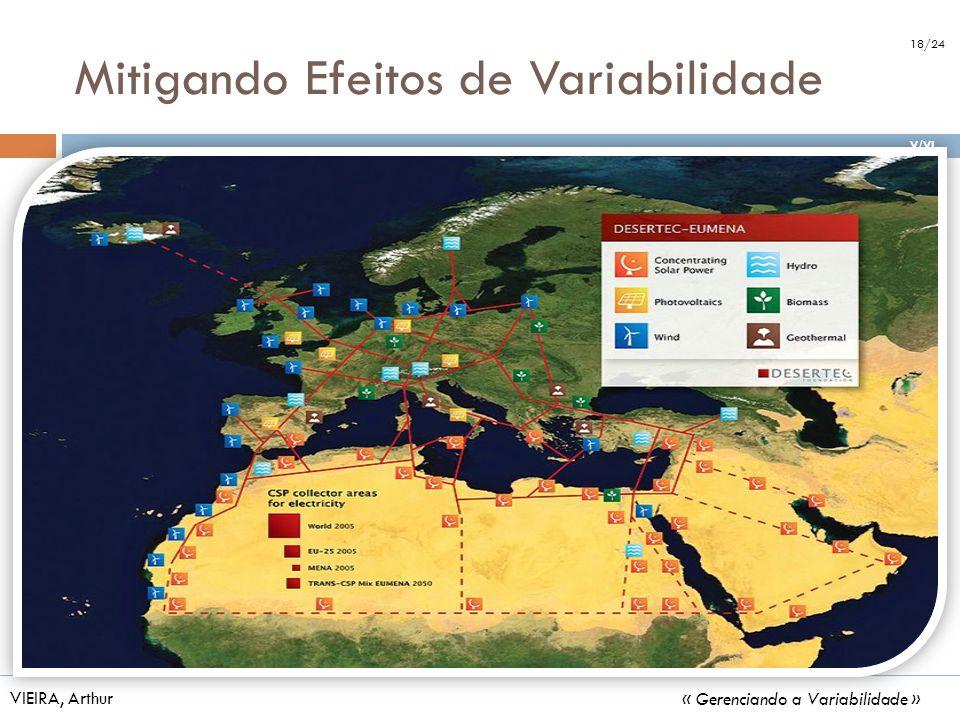 Mitigando Efeitos de Variabilidade Interconexões (Supergrids - HVDC) Facilitar a conexão de plantas eólicas Offshore; Suavizar flutuações eólicas em e