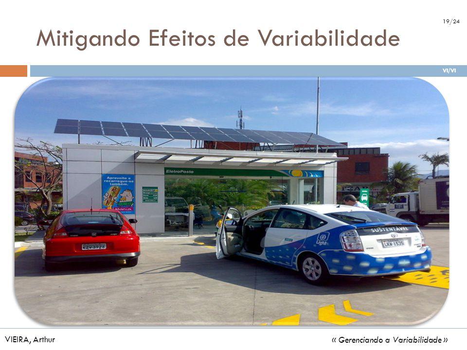 Mitigando Efeitos de Variabilidade Carros Elétricos Redução de gás carbônico Utilização de Energia eólica em tempos de excesso de energia face a deman