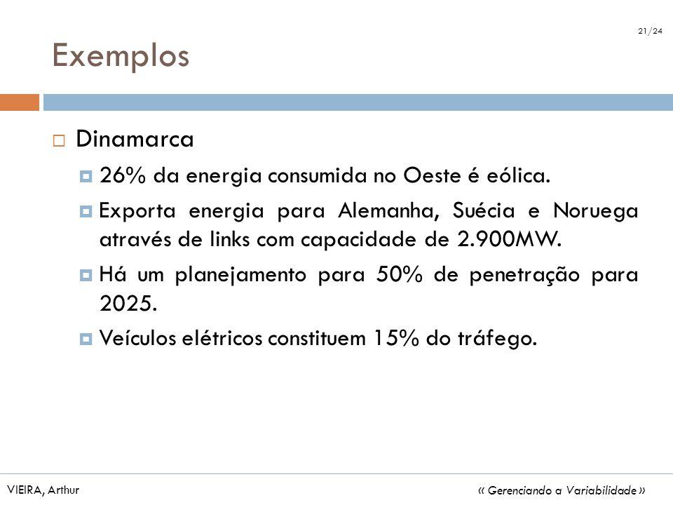Exemplos Dinamarca 26% da energia consumida no Oeste é eólica. Exporta energia para Alemanha, Suécia e Noruega através de links com capacidade de 2.90