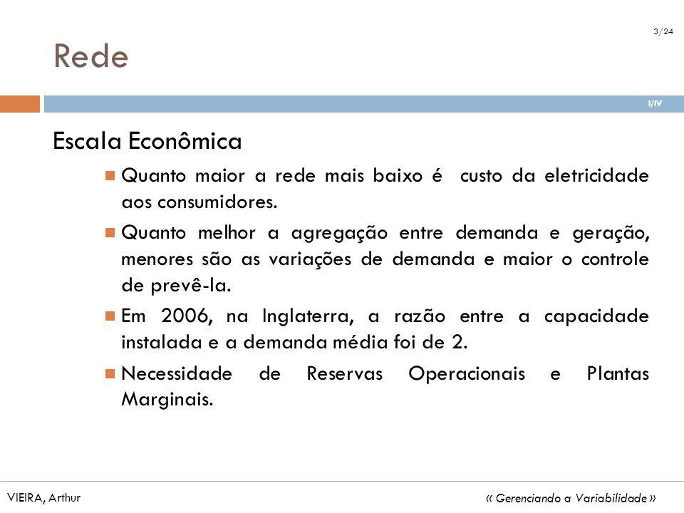 Rede Escala Econômica Quanto maior a rede mais baixo é custo da eletricidade aos consumidores. Quanto melhor a agregação entre demanda e geração, meno