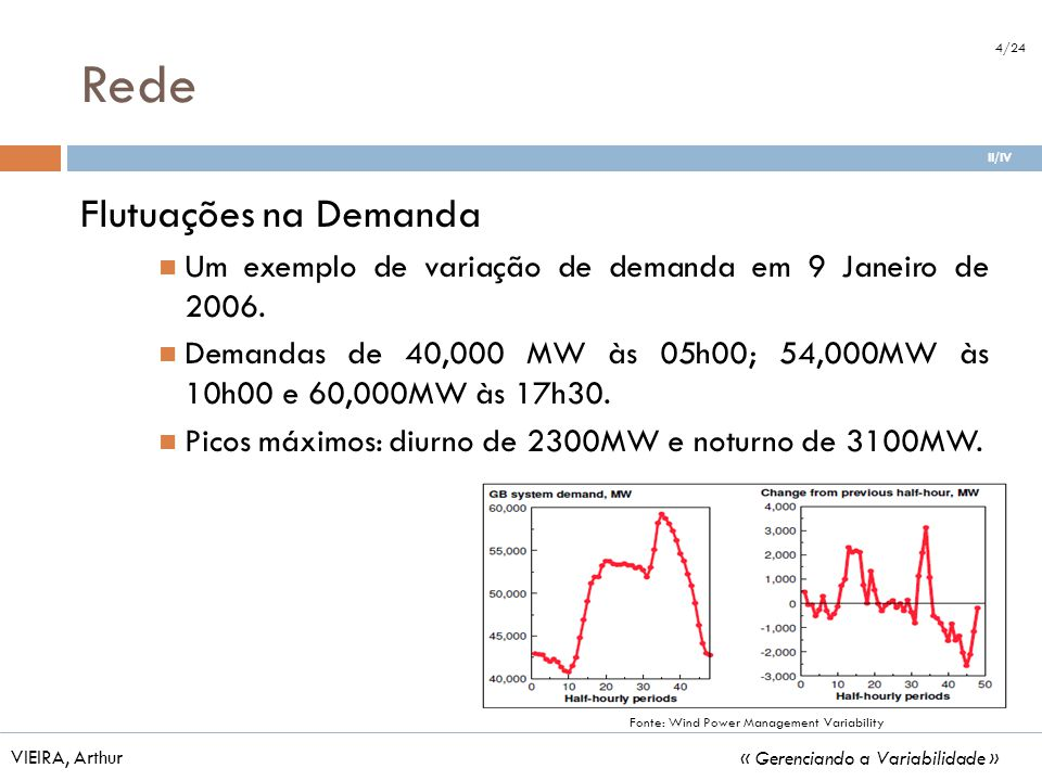 Rede Flutuações na Demanda Um exemplo de variação de demanda em 9 Janeiro de 2006. Demandas de 40,000 MW às 05h00; 54,000MW às 10h00 e 60,000MW às 17h