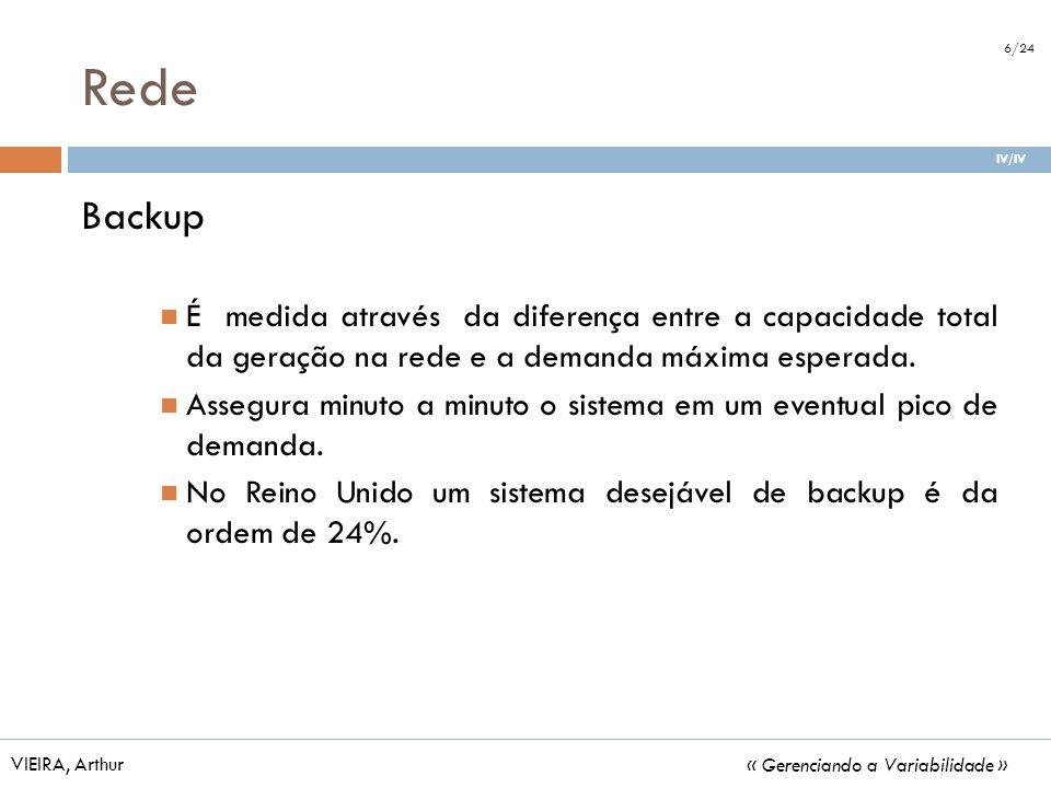 Rede Backup É medida através da diferença entre a capacidade total da geração na rede e a demanda máxima esperada. Assegura minuto a minuto o sistema