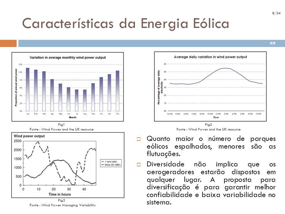 Características da Energia Eólica Quanto maior o número de parques eólicos espalhados, menores são as flutuações. Diversidade não implica que os aerog